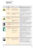 CFST Détermination des dangers Sécurité au travail et protection de ... - Page 6