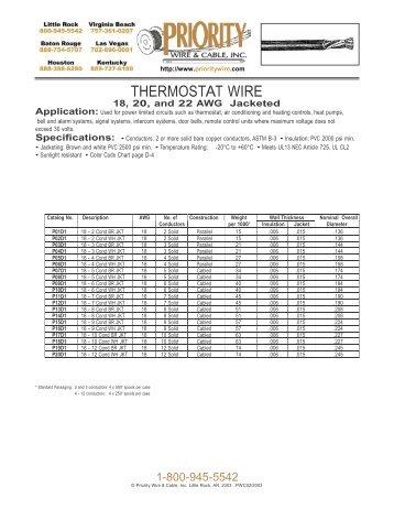 THERMOSTAT WIRE - Priority Wire & Cable
