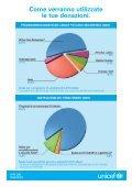 sostegno nutrizionale - Amico dell'UNICEF - Page 3