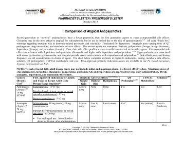 Comparison of Atypical Antipsychotics