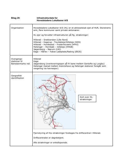 Infrastrukturdata for Hovedstadens Lokalbaner A/S - Banedanmark