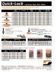 Quick-Lock™ Locking-Type Disc Pads - Dynabrade Inc. - Page 2