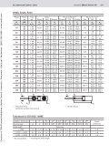 Rexroth CDH2 CGH2 Catalog - CMA/Flodyne/Hydradyne - Page 3