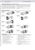 Rexroth CDH2 CGH2 Catalog - CMA/Flodyne/Hydradyne - Page 4