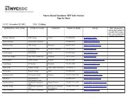 Staten Island Incubator RFP Info Session Sign In Sheet - NYCEDC
