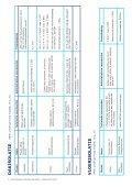 premies wonen vlaanderen - Stad Harelbeke - Page 4