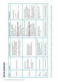 premies wonen vlaanderen - Stad Harelbeke - Page 6