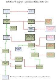 Visio-anlasser dreht diagramm pdf.VSD - K100.biz
