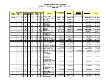 Ejecución presupuestal acumulado a abril de 2009 - Ministerio de ...