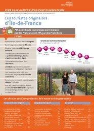 fiches par origine des touristes français - Val de Loire tourisme