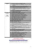 Kursa darbu tēmas Ekonomikas bakalaura 2.kursa studentiem ... - EVF - Page 5