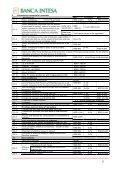 D E C I S I O N ON TARIFF OF FEES FOR SERVICES ... - Banca Intesa - Page 5