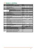 D E C I S I O N ON TARIFF OF FEES FOR SERVICES ... - Banca Intesa - Page 6