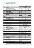 D E C I S I O N ON TARIFF OF FEES FOR SERVICES ... - Banca Intesa - Page 7