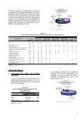 PASCO: PRINCIPALES RESULTADOS DEL IV CENSO ... - Inei - Page 4