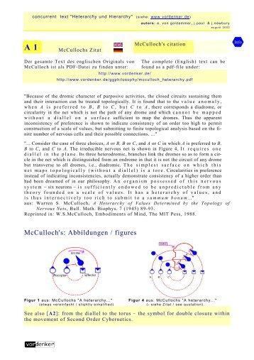 Heterarchie - Hierarchie, Coordinated Text