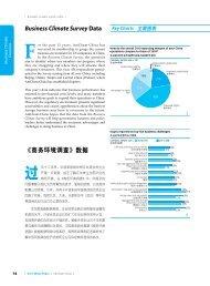 Business Climate Survey Data 《商务环境调查》数据 - AmCham China