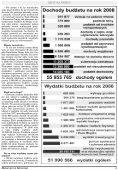 Aktywna Zima 2008 - Mosina, Urząd Miasta - Page 3