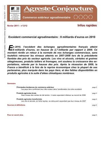 Infos rapides Excédent commercial agroalimentaire : 8 ... - Agreste