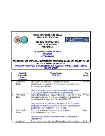 fondo concursable de becas para la investigación ... - cicad - OAS