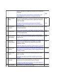 fondo concursable de becas para la investigación ... - cicad - OAS - Page 2