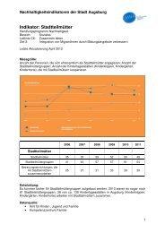 Indikator C6 Z2-1 Stadtteilmütter - Nachhaltigkeit - Stadt Augsburg