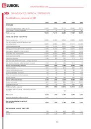 CONSOLIDATED FINANCIAL STATEMENTS - Lukoil