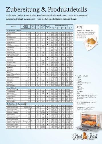 pdf-Download Backzeiten - Resch & Frisch