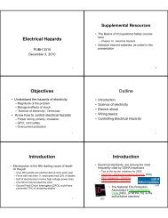 Electrical Hazards Objectives Outline Introduction Introduction