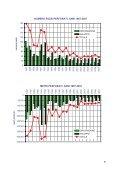 Rapporto annuale 2007 - Unmig - Ministero dello Sviluppo Economico - Page 7