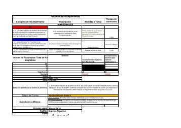 Checklist BPT 2009 Version Final DPA T 733