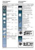 Reguladores empotrables de boton giratorio ... - Jungiberica.net - Page 3