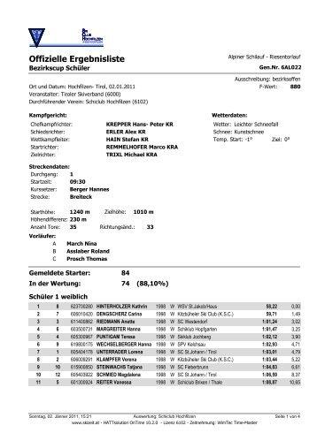Ergebnisliste Komplett - Skiclub Hochfilzen