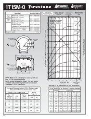 W01-358-9038 Datasheet - MRO Stop