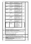 Referat fra møte i Forskningsutvalget 10. januar ... - Vestre Viken HF - Page 3