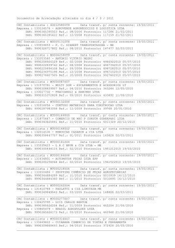 Documentos de Arrecadação alterados no dia 4 / 3 / 2011 - Sefaz