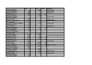 solidi fluidi media commenti ABATE EMANUELE 18,8325 recupero ...