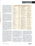 Selección Colombia de Formación Profesional - Revista Metal Actual - Page 2