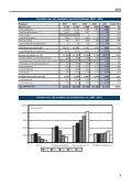 Tal og fakta på udlændingeområdet 2004 - Ny i Danmark - Page 5