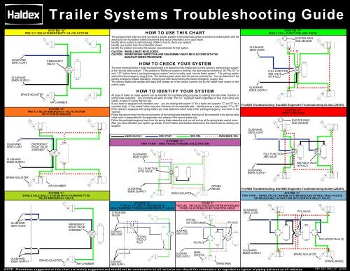 Halidex Utility Trailer Abs Wiring Diagram Wiring Diagram