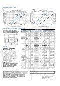 Válvulas de Retenção Lift, Série 50, (MS-01-98, R6) - Swagelok - Page 2
