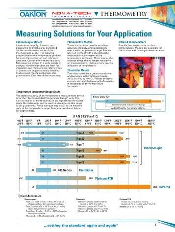 thermocouple - Nova-Tech International, Inc