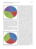 An ethnobotanical survey of plants used to manage HIV/AIDS ... - Page 7