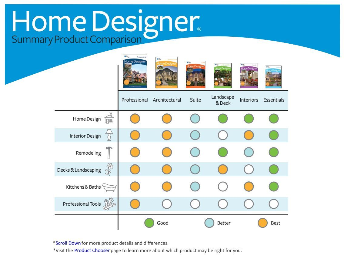 Free Home Design Software Comparison 28 Images Free
