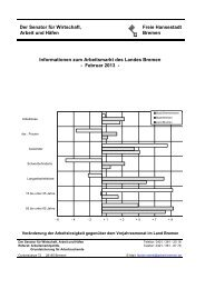 Informationen zum Arbeitsmarkt des Landes Bremen, Februar 2013