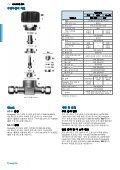 다이어프램 밸브 LD 시리즈 (MS-01-172;rev_5;ko-KR) - Swagelok - Page 3