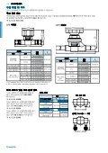 다이어프램 밸브 LD 시리즈 (MS-01-172;rev_5;ko-KR) - Swagelok - Page 5