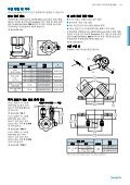 다이어프램 밸브 LD 시리즈 (MS-01-172;rev_5;ko-KR) - Swagelok - Page 6
