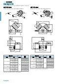다이어프램 밸브 LD 시리즈 (MS-01-172;rev_5;ko-KR) - Swagelok - Page 7