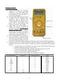 Polimetros 2013 - Page 2